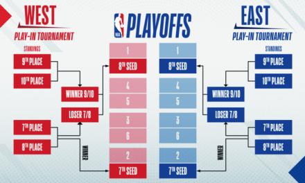 NBA, como funciona el torneo Play-In: las reglas